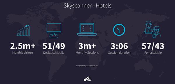 skyscanner_data